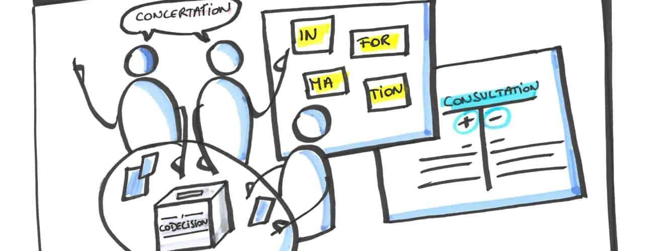 Les 4 degrés de participation dans l'entreprise